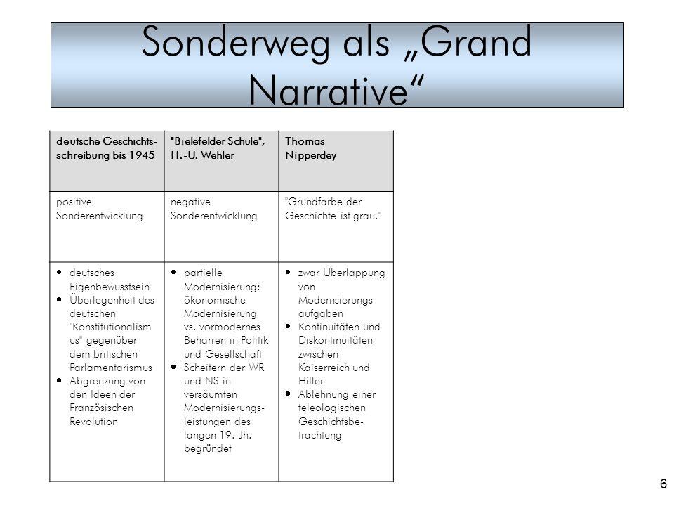 6 Sonderweg als Grand Narrative deutsche Geschichts- schreibung bis 1945