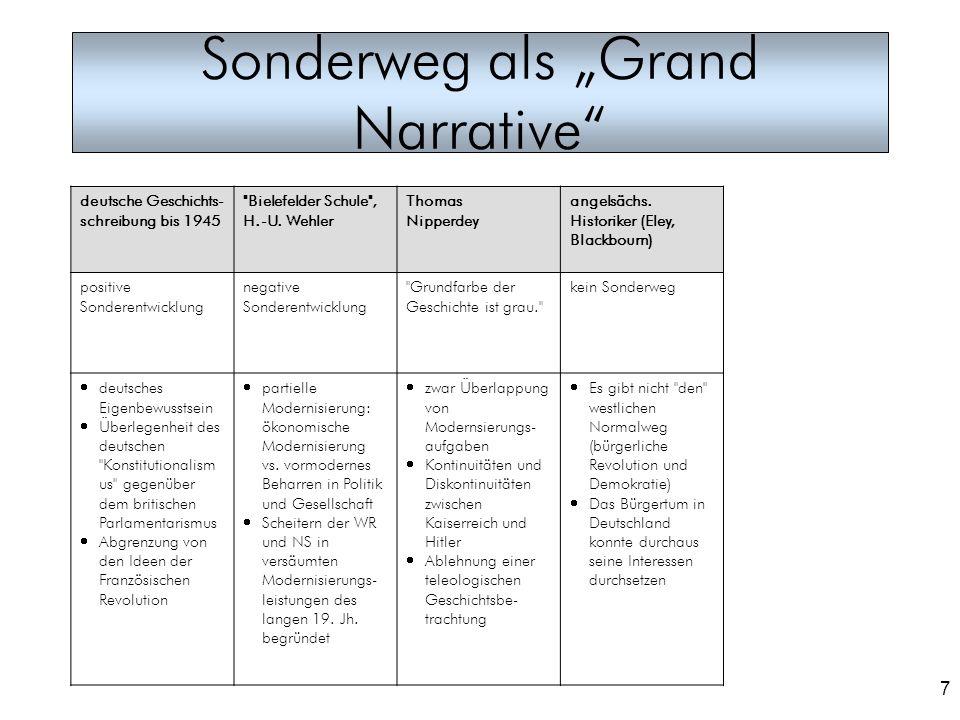 7 Sonderweg als Grand Narrative deutsche Geschichts- schreibung bis 1945
