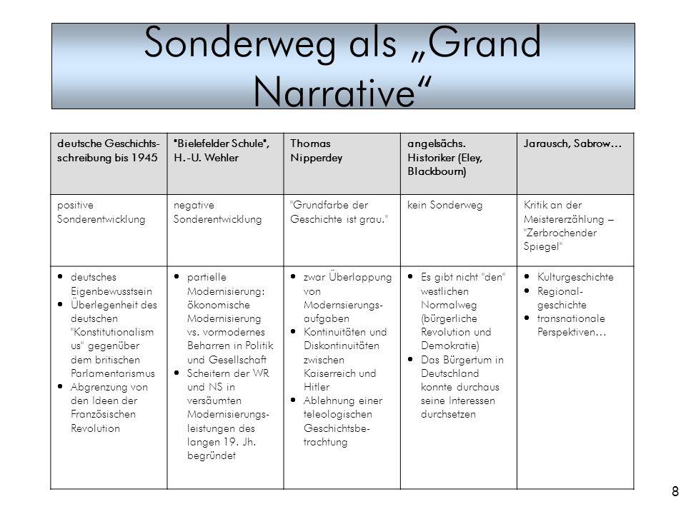 8 Sonderweg als Grand Narrative deutsche Geschichts- schreibung bis 1945