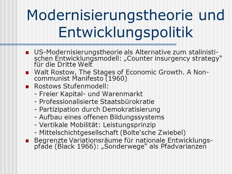 Modernisierungstheorie und Entwicklungspolitik US-Modernisierungstheorie als Alternative zum stalinisti- schen Entwicklungsmodell: Counter insurgency