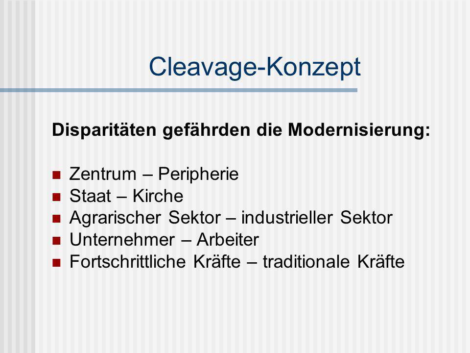 Cleavage-Konzept Disparitäten gefährden die Modernisierung: Zentrum – Peripherie Staat – Kirche Agrarischer Sektor – industrieller Sektor Unternehmer