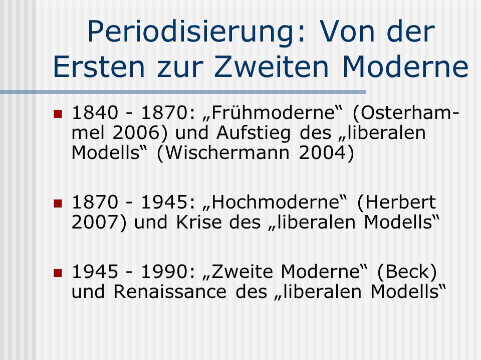 Periodisierung: Von der Ersten zur Zweiten Moderne 1840 - 1870: Frühmoderne (Osterham- mel 2006) und Aufstieg des liberalen Modells (Wischermann 2004)