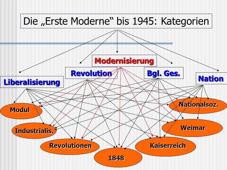 Industrialis. Die Erste Moderne bis 1945: Kategorien Modul Revolutionen 1848 Kaiserreich Weimar Nationalsoz. Liberalisierung Revolution Bgl. Ges. Nati