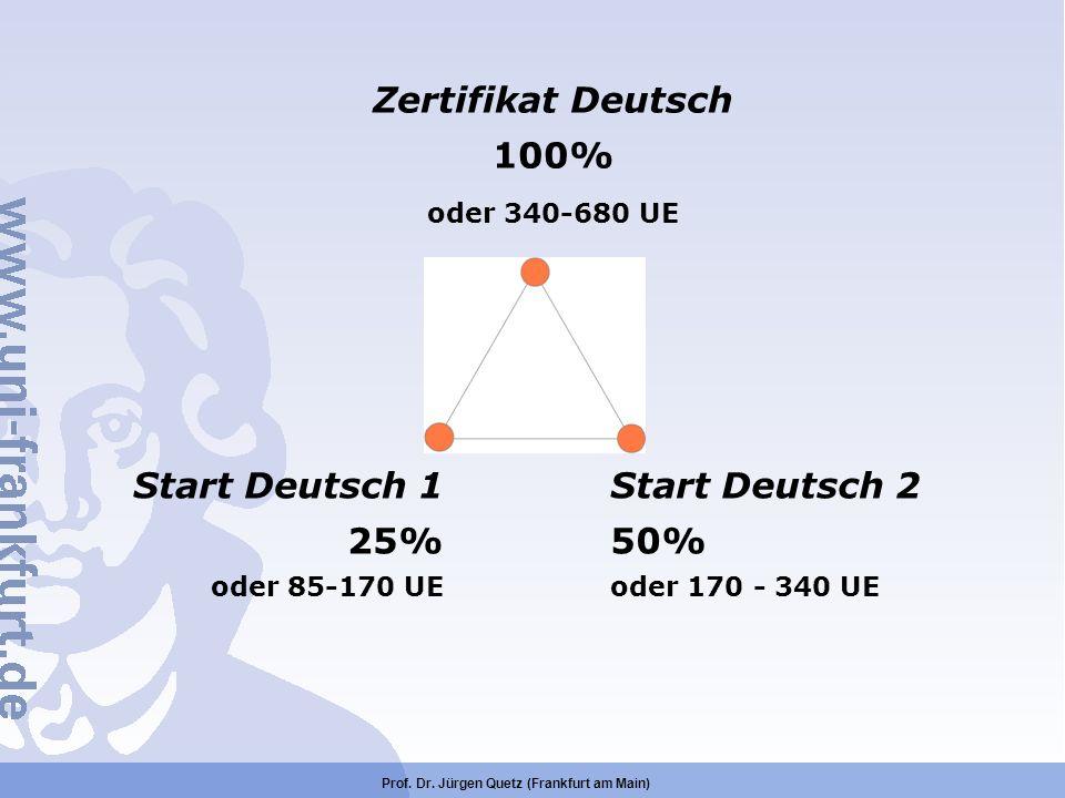 Prof. Dr. Jürgen Quetz (Frankfurt am Main) Zertifikat Deutsch 100% oder 340-680 UE Start Deutsch 2 50% oder 170 - 340 UE Start Deutsch 1 25% oder 85-1