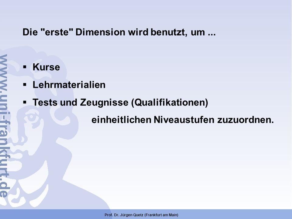 Prof. Dr. Jürgen Quetz (Frankfurt am Main) Die