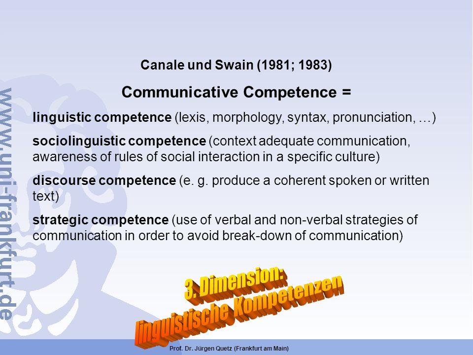 Prof. Dr. Jürgen Quetz (Frankfurt am Main) Canale und Swain (1981; 1983) Communicative Competence = linguistic competence (lexis, morphology, syntax,