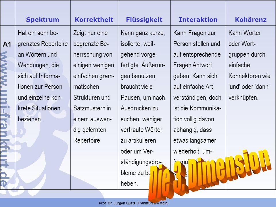 Prof. Dr. Jürgen Quetz (Frankfurt am Main) SpektrumKorrektheitFlüssigkeitInteraktionKohärenz A1 Hat ein sehr be- grenztes Repertoire an Wörtern und We