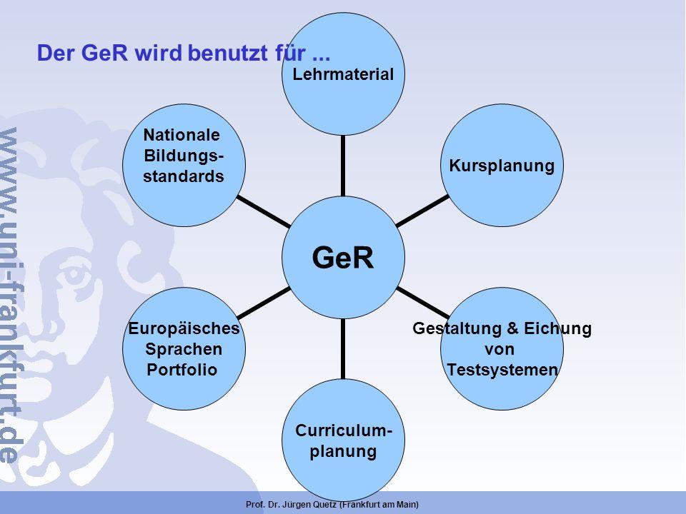 Prof. Dr. Jürgen Quetz (Frankfurt am Main) GeR LehrmaterialKursplanung Gestaltung & Eichung von Testsystemen Curriculum- planung Europäisches Sprachen