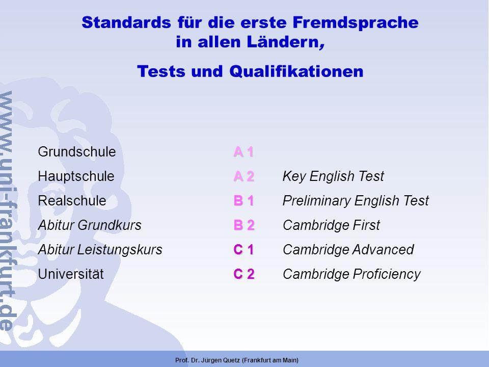 Prof. Dr. Jürgen Quetz (Frankfurt am Main) Standards für die erste Fremdsprache in allen Ländern, Tests und Qualifikationen A 1 GrundschuleA 1 A 2 Hau