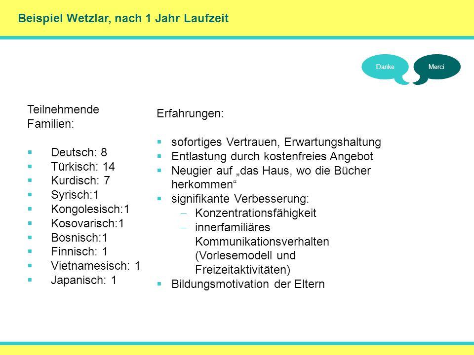 Beispiel Wetzlar, nach 1 Jahr Laufzeit DankeMerci Teilnehmende Familien: Deutsch: 8 Türkisch: 14 Kurdisch: 7 Syrisch:1 Kongolesisch:1 Kosovarisch:1 Bo