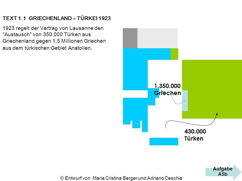 430.000 T ürken 1.350.000 Griechen TEXT 1.1 GRIECHENLAND – TÜRKEI 1923 1923 regelt der Vertrag von Lausanne den