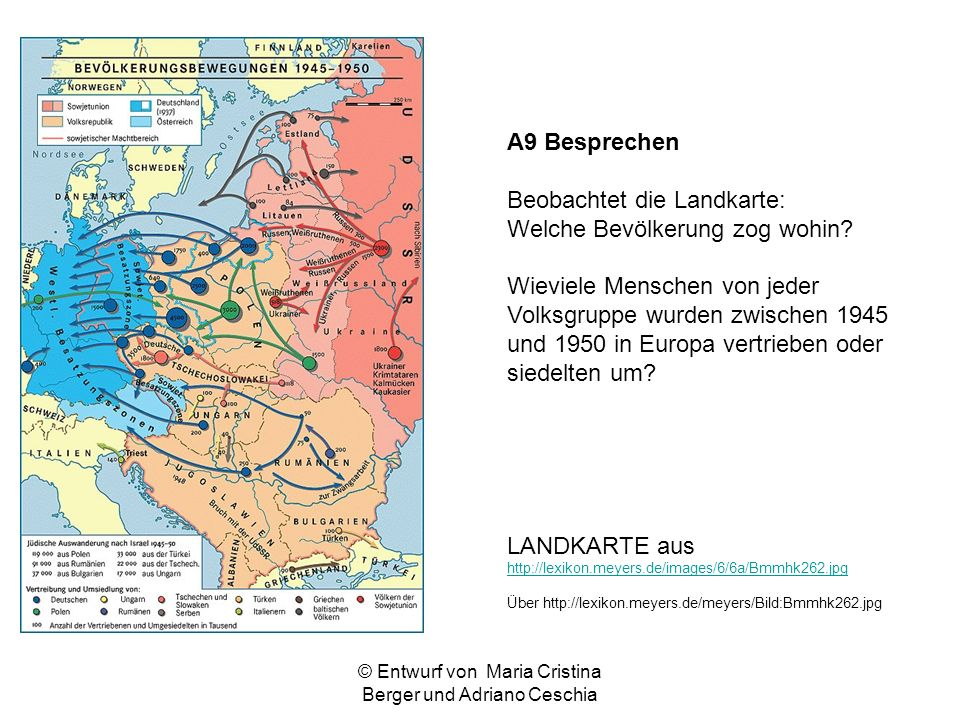 A9 Besprechen Beobachtet die Landkarte: Welche Bevölkerung zog wohin? Wieviele Menschen von jeder Volksgruppe wurden zwischen 1945 und 1950 in Europa