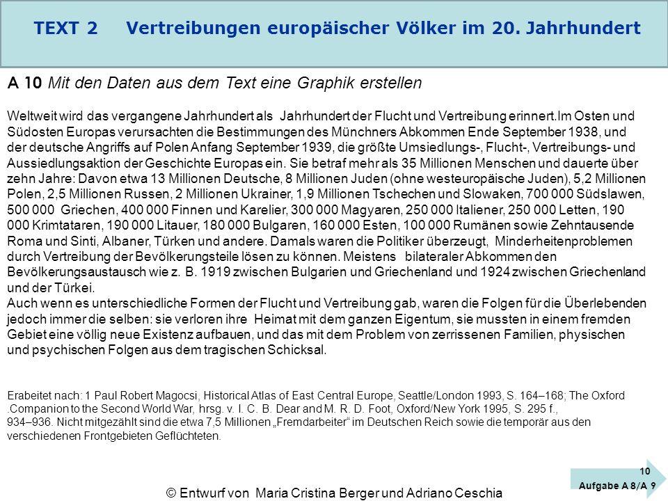 TEXT 2 Vertreibungen europäischer Völker im 20. Jahrhundert A 10 Mit den Daten aus dem Text eine Graphik erstellen Weltweit wird das vergangene Jahrhu
