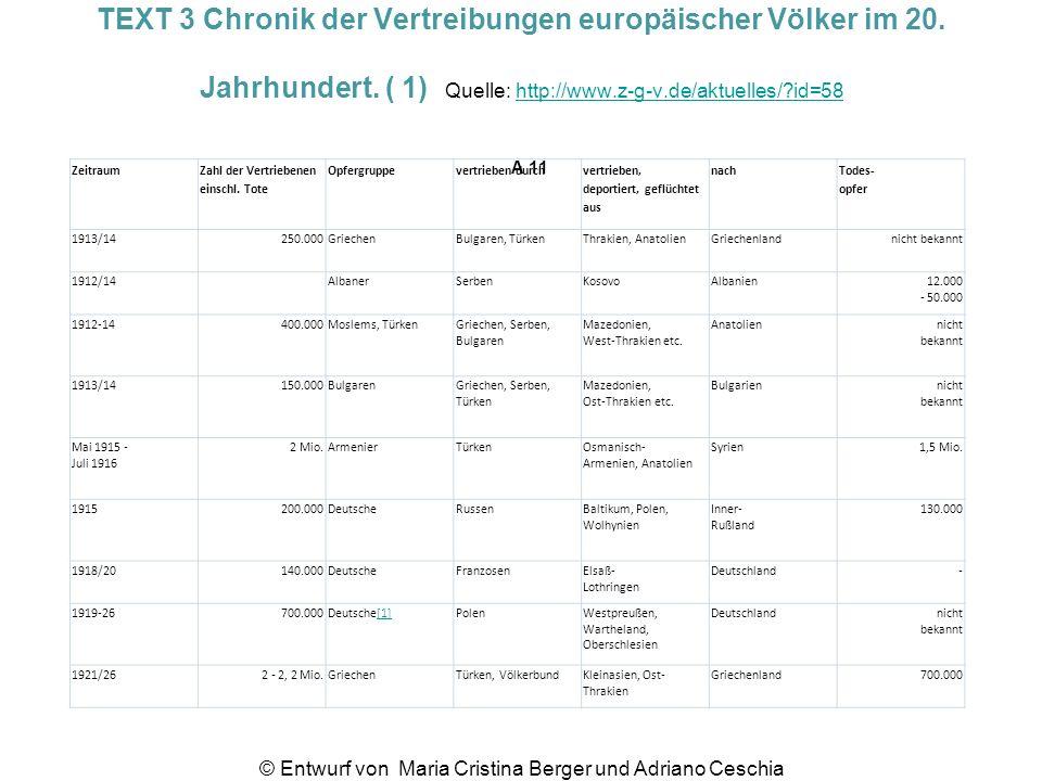 TEXT 3 Chronik der Vertreibungen europäischer Völker im 20. Jahrhundert. ( 1) Quelle: http://www.z-g-v.de/aktuelles/?id=58 A 11http://www.z-g-v.de/akt