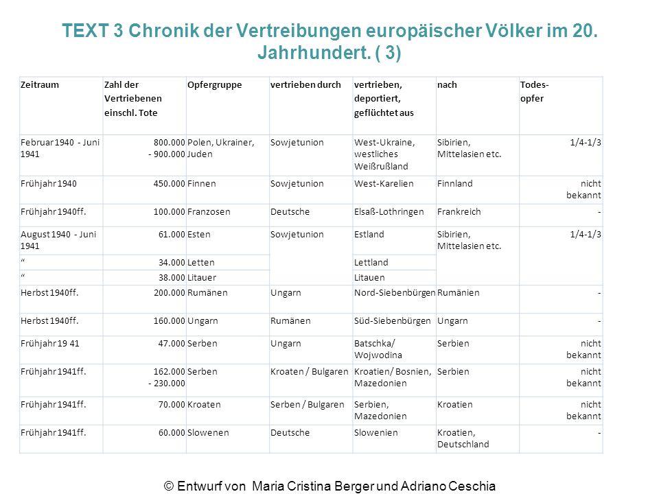 TEXT 3 Chronik der Vertreibungen europäischer Völker im 20. Jahrhundert. ( 3) Zeitraum Zahl der Vertriebenen einschl. Tote Opfergruppevertrieben durch