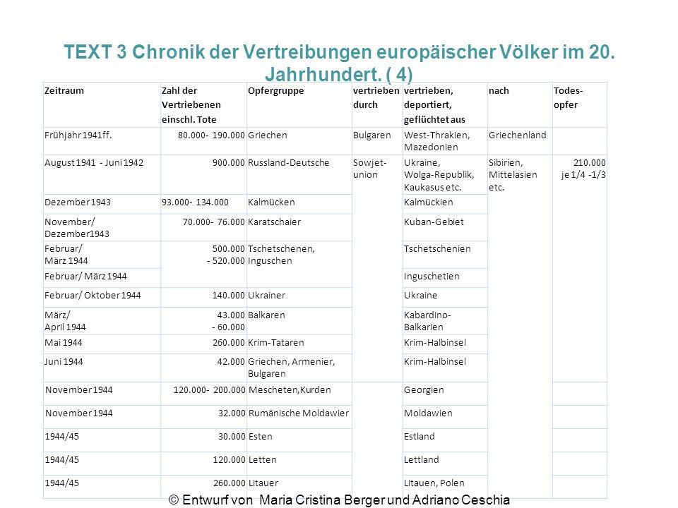 TEXT 3 Chronik der Vertreibungen europäischer Völker im 20. Jahrhundert. ( 4) Zeitraum Zahl der Vertriebenen einschl. Tote Opfergruppe vertrieben durc