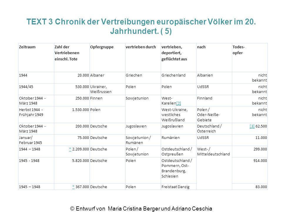 TEXT 3 Chronik der Vertreibungen europäischer Völker im 20. Jahrhundert. ( 5) Zeitraum Zahl der Vertriebenen einschl. Tote Opfergruppevertrieben durch