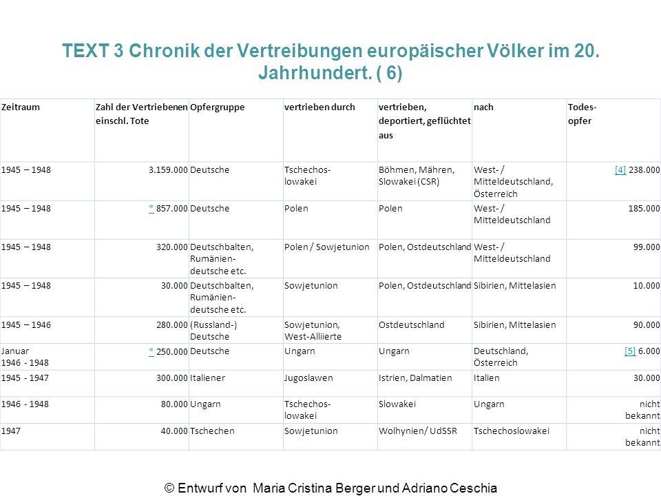 TEXT 3 Chronik der Vertreibungen europäischer Völker im 20. Jahrhundert. ( 6) Zeitraum Zahl der Vertriebenen einschl. Tote Opfergruppevertrieben durch