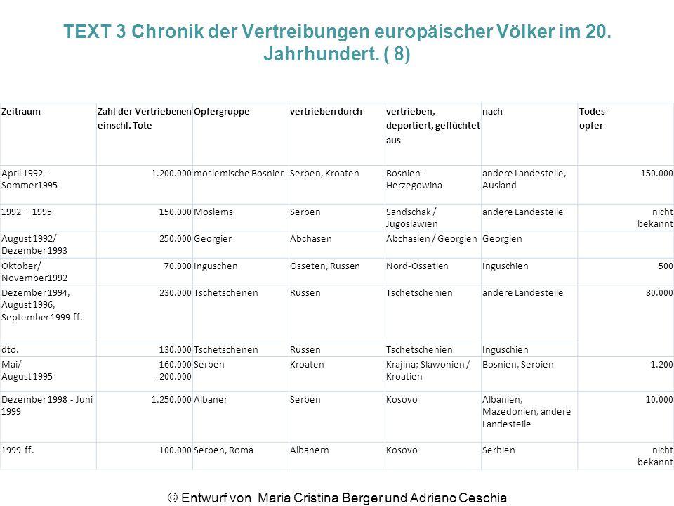 TEXT 3 Chronik der Vertreibungen europäischer Völker im 20. Jahrhundert. ( 8) Zeitraum Zahl der Vertriebenen einschl. Tote Opfergruppevertrieben durch