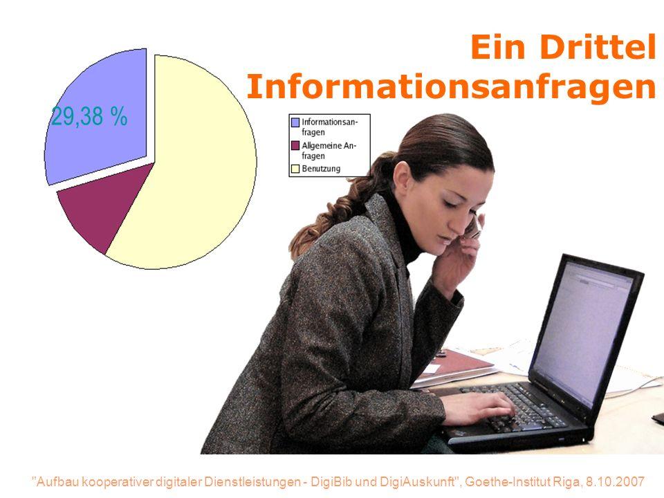 29,38 % Ein Drittel Informationsanfragen
