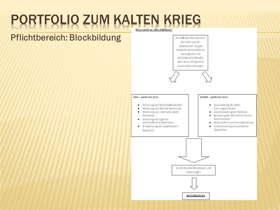 Pflichtbereich: Blockbildung