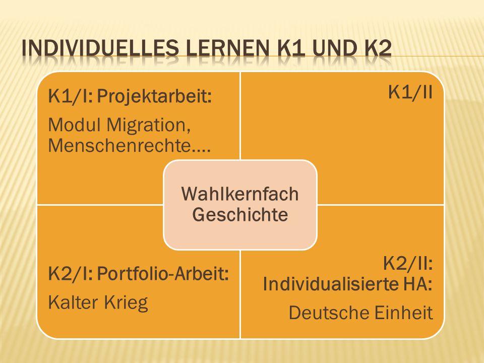 K1/I: Projektarbeit: Modul Migration, Menschenrechte…. K1/II K2/I: Portfolio-Arbeit: Kalter Krieg K2/II: Individualisierte HA: Deutsche Einheit Wahlke