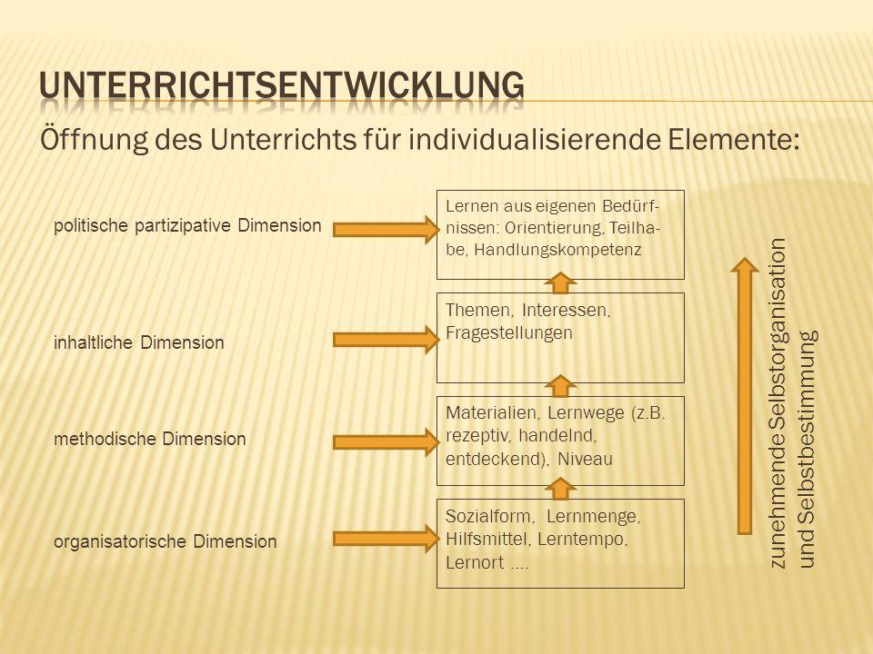 Öffnung des Unterrichts für individualisierende Elemente: Lernen aus eigenen Bedürf- nissen: Orientierung, Teilha- be, Handlungskompetenz Themen, Inte