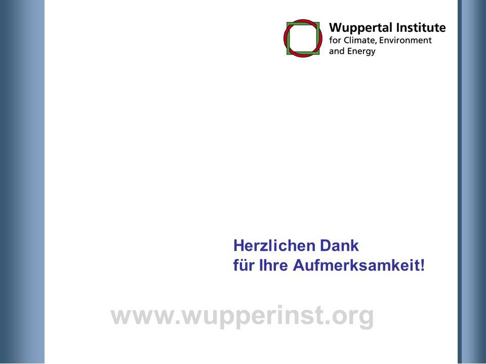 www.wupperinst.org Herzlichen Dank für Ihre Aufmerksamkeit!
