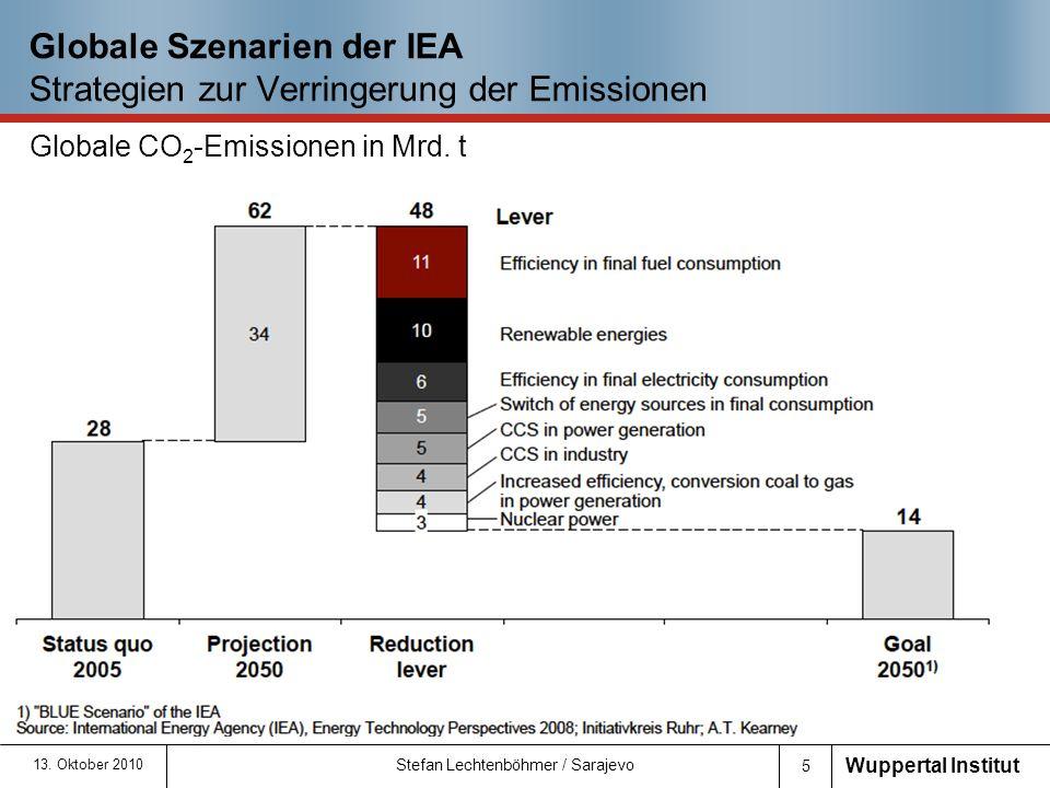 Wuppertal Institut 5 Globale Szenarien der IEA Strategien zur Verringerung der Emissionen 13.
