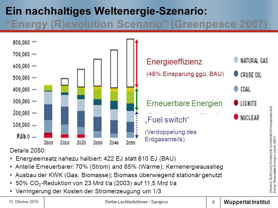 Wuppertal Institut 17 Nachhaltige Energiesysteme: Megatrend und Leitmarkt der Zukunft China: bereits heute mit führend bei Photovoltaik und Windkraft 13.