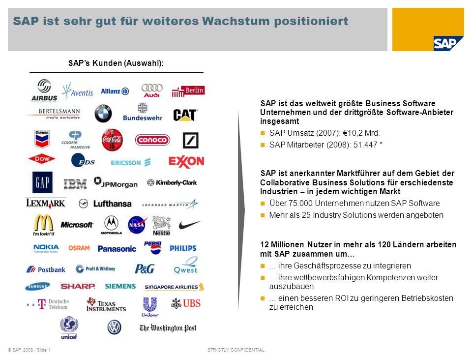 Die Sicht eines globalen Unternehmens Management von kultureller Diversität Joerg Staff, Senior Vice President HR 18. September 2008
