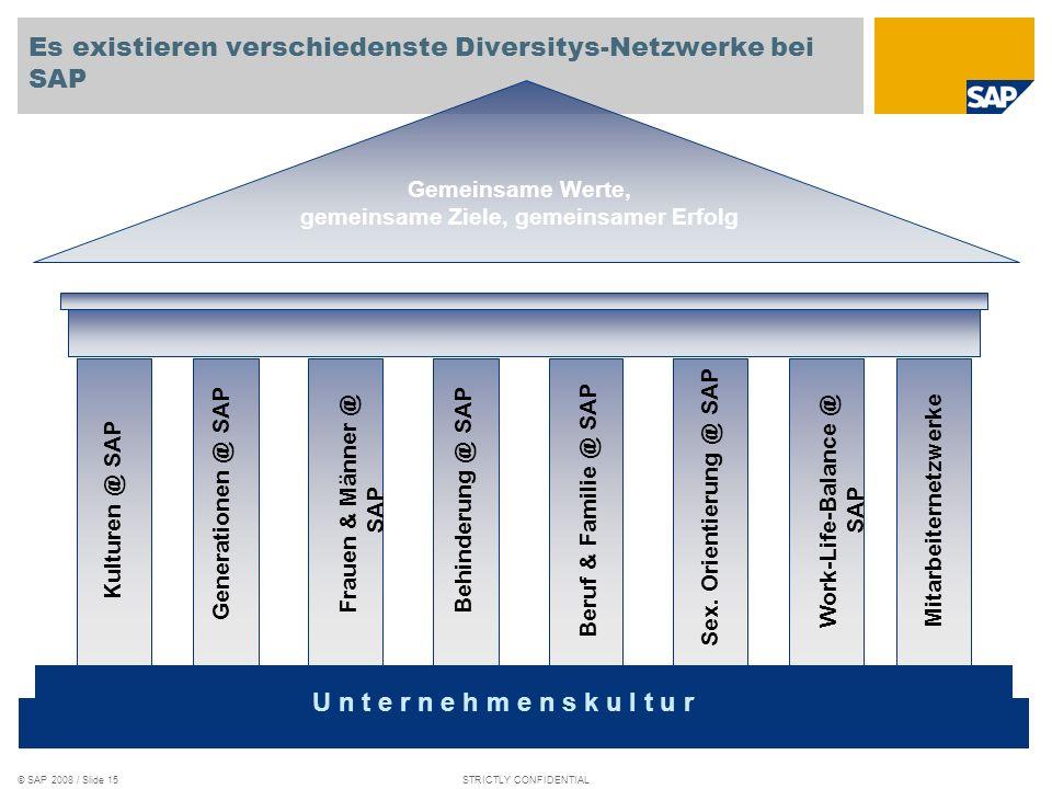 © SAP 2008 / Slide 14STRICTLY CONFIDENTIAL Was unternimmt SAP, um das Bewusstsein im Hinblick auf Diversität zu schärfen? Programm-Grundsatz Think glo