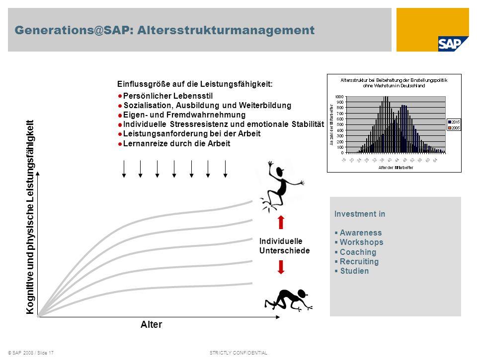 © SAP 2008 / Slide 16STRICTLY CONFIDENTIAL Arbeitszufriedenheit, Lebenszufriedenheit, Gesundheit, Leistungsfähigkeit, Kreativität, Innovationskraft Wo