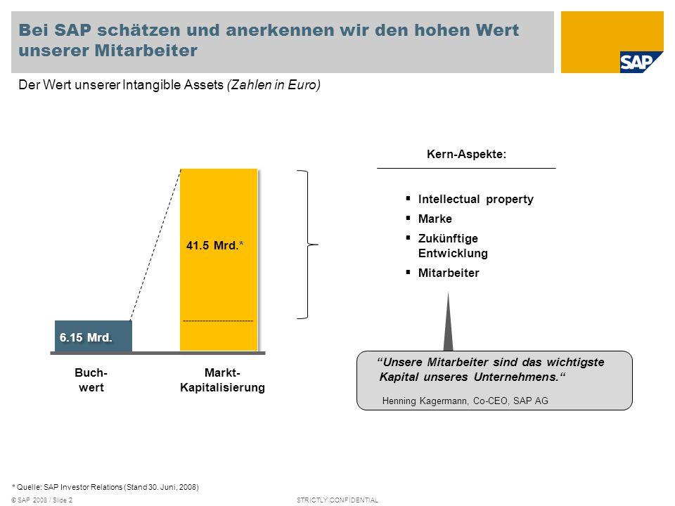 © SAP 2008 / Slide 1STRICTLY CONFIDENTIAL SAP ist sehr gut für weiteres Wachstum positioniert SAPs Kunden (Auswahl): SAP ist das weltweit größte Busin