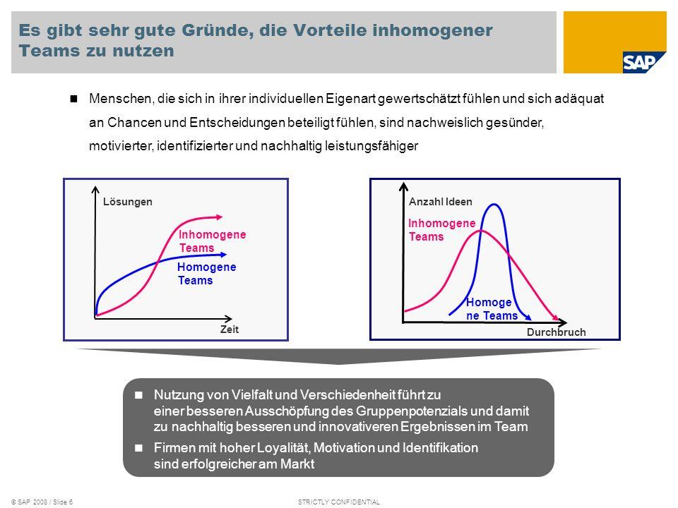 © SAP 2008 / Slide 5STRICTLY CONFIDENTIAL 1 Die Intranet-Seite des Global Diversity Office ist die Hauptquelle für alle Diversity-bezogenen Informatio
