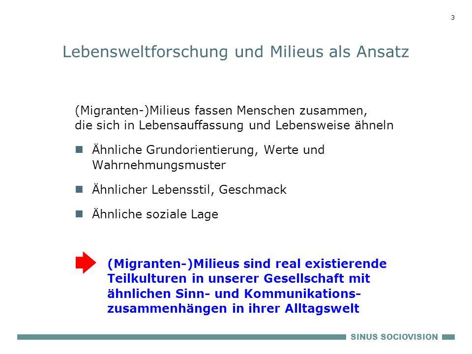 SINUS SOCIOVISION 2 Der Hintergrund unserer Studie Enormes Interesse an einem belasteten Thema Große Distanz zwischen Teilen der Migranten und deutsch