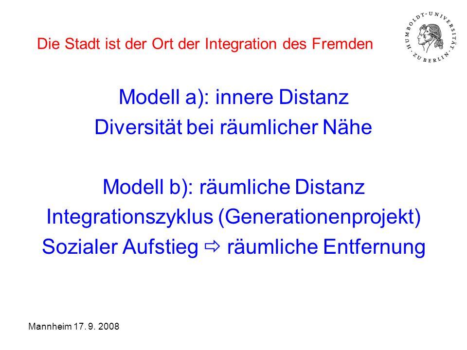 Die Stadt ist der Ort der Integration des Fremden Modell a): innere Distanz Diversität bei räumlicher Nähe Modell b): räumliche Distanz Integrationszy