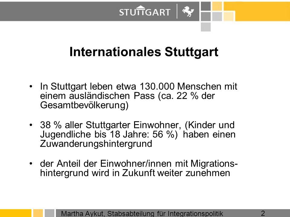 Martha Aykut, Stabsabteilung für Integrationspolitik 2 Internationales Stuttgart In Stuttgart leben etwa 130.000 Menschen mit einem ausländischen Pass