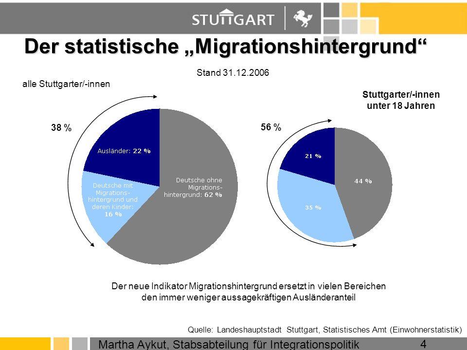 Martha Aykut, Stabsabteilung für Integrationspolitik 4 Der statistische Migrationshintergrund Stand 31.12.2006 alle Stuttgarter/-innen Stuttgarter/-in