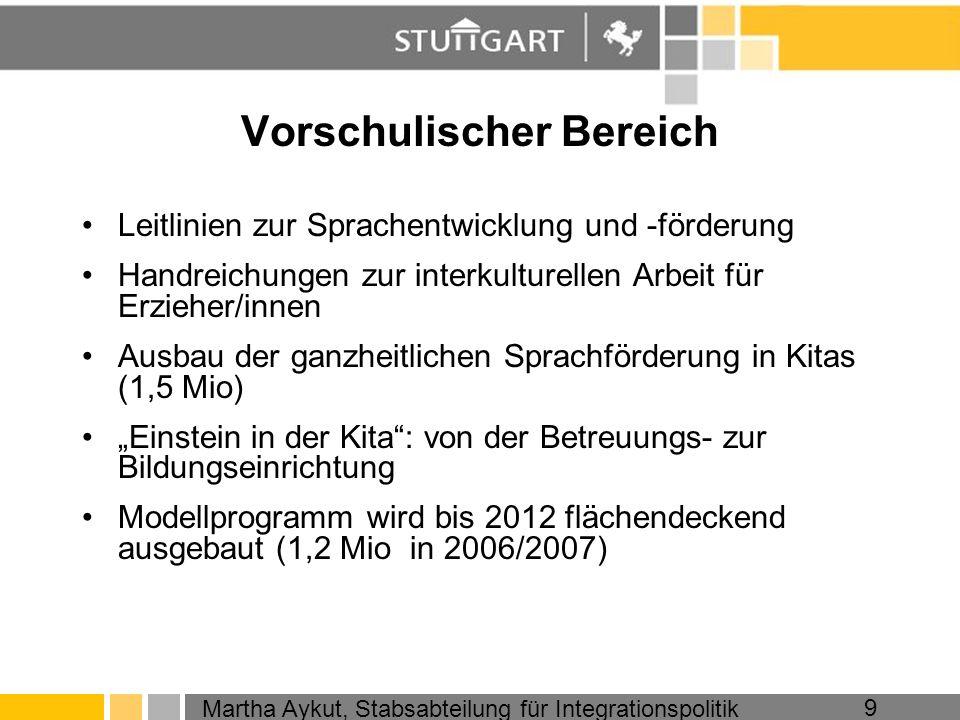 Martha Aykut, Stabsabteilung für Integrationspolitik 9 Vorschulischer Bereich Leitlinien zur Sprachentwicklung und -förderung Handreichungen zur inter