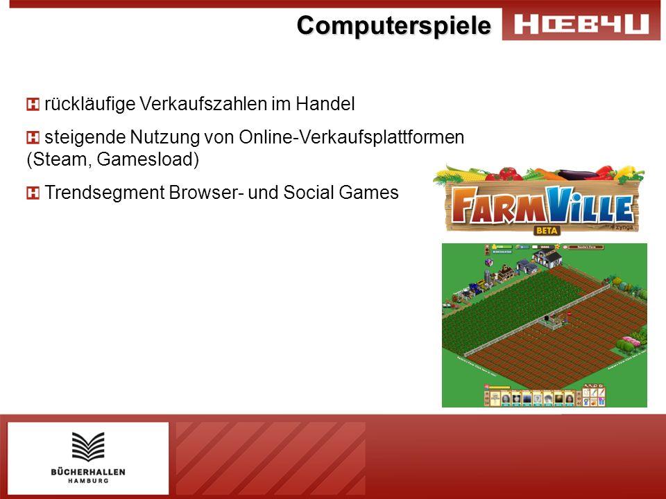 Computerspiele rückläufige Verkaufszahlen im Handel steigende Nutzung von Online-Verkaufsplattformen (Steam, Gamesload) Trendsegment Browser- und Soci