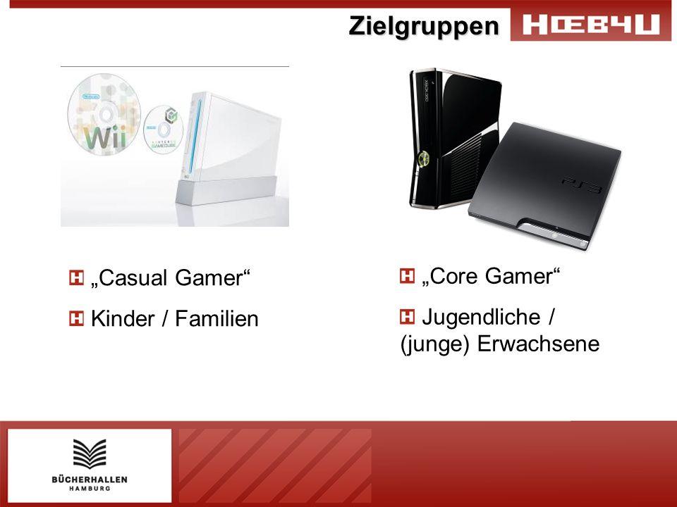 Zielgruppen Casual Gamer Kinder / Familien Core Gamer Jugendliche / (junge) Erwachsene