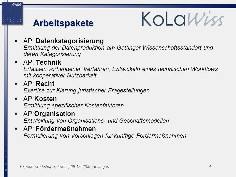 Expertenworkshop kolawiss, 09.12.2008, Göttingen5 Erfassen und Kategorisieren relevanter Datenbestände Ziele: Aufstellung von relevanten Forschungsdatenbeständen Ermittlung von archivierungsrelevanten Eigenschaften Abschätzen der zu erwartenden Datenmengen.