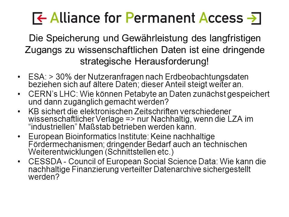 Die Speicherung und Gewährleistung des langfristigen Zugangs zu wissenschaftlichen Daten ist eine dringende strategische Herausforderung.