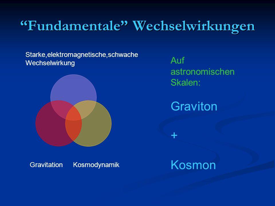 Fundamentale Wechselwirkungen Starke,elektromagnetische,schwache Wechselwirkung GravitationKosmodynamik Auf astronomischen Skalen: Graviton + Kosmon