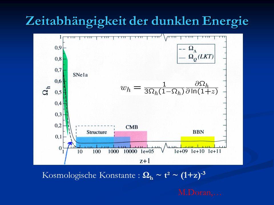 Zeitabhängigkeit der dunklen Energie Kosmologische Konstante : Ω h ~ t² ~ (1+z) -3 M.Doran,…