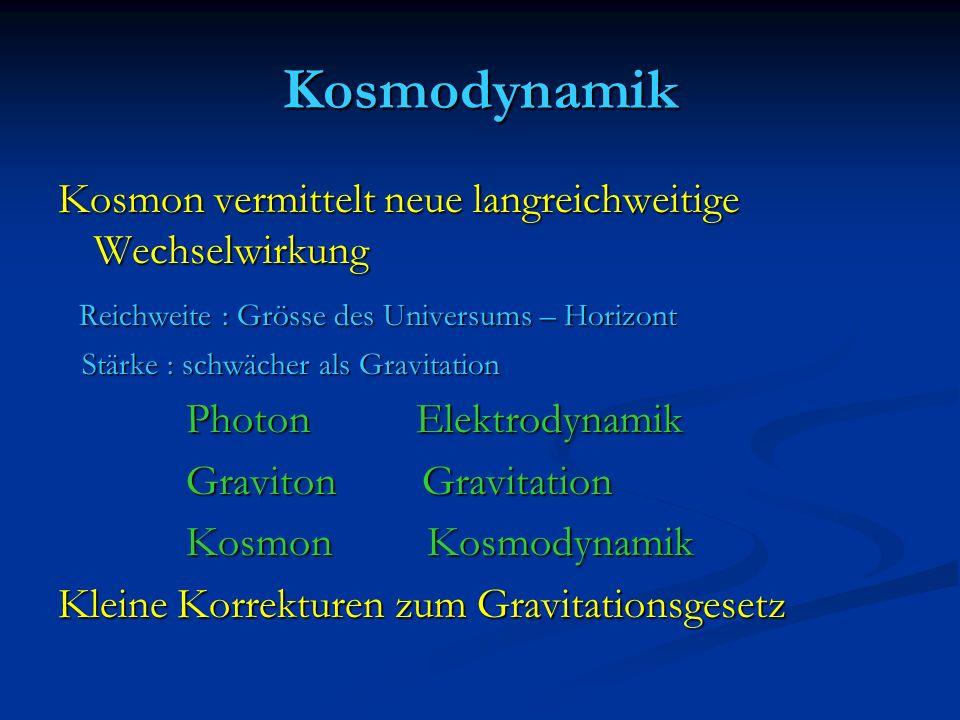 Kosmodynamik Kosmon vermittelt neue langreichweitige Wechselwirkung Reichweite : Grösse des Universums – Horizont Reichweite : Grösse des Universums – Horizont Stärke : schwächer als Gravitation Stärke : schwächer als Gravitation Photon Elektrodynamik Photon Elektrodynamik Graviton Gravitation Graviton Gravitation Kosmon Kosmodynamik Kosmon Kosmodynamik Kleine Korrekturen zum Gravitationsgesetz