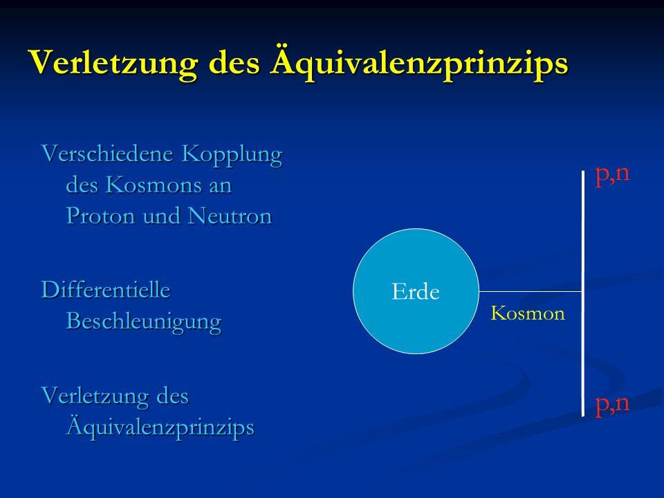 Verletzung des Äquivalenzprinzips Verschiedene Kopplung des Kosmons an Proton und Neutron Differentielle Beschleunigung Verletzung des Äquivalenzprinzips Erde p,n Kosmon