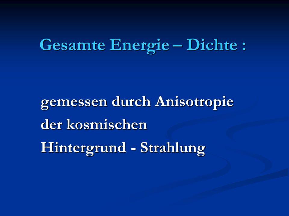 Kritische Dichte ρ c =3 H² M² ρ c =3 H² M² Kritische Energiedichte Kritische Energiedichte des Universums des Universums M : reduzierte Planck-Masse, M : reduzierte Planck-Masse, G : Newtonsche Gravitationskonstante G : Newtonsche Gravitationskonstante M -2 =8 π G M -2 =8 π G Ω m =ρ m /ρ c Ω m =ρ m /ρ c Anteil der Materie an der (kritischen) Energiedichte Anteil der Materie an der (kritischen) Energiedichte