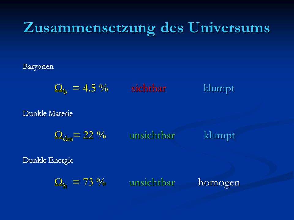 Zusammensetzung des Universums Baryonen Ω b = 4.5 % sichtbar klumpt Ω b = 4.5 % sichtbar klumpt Dunkle Materie Ω dm = 22 % unsichtbar klumpt Ω dm = 22